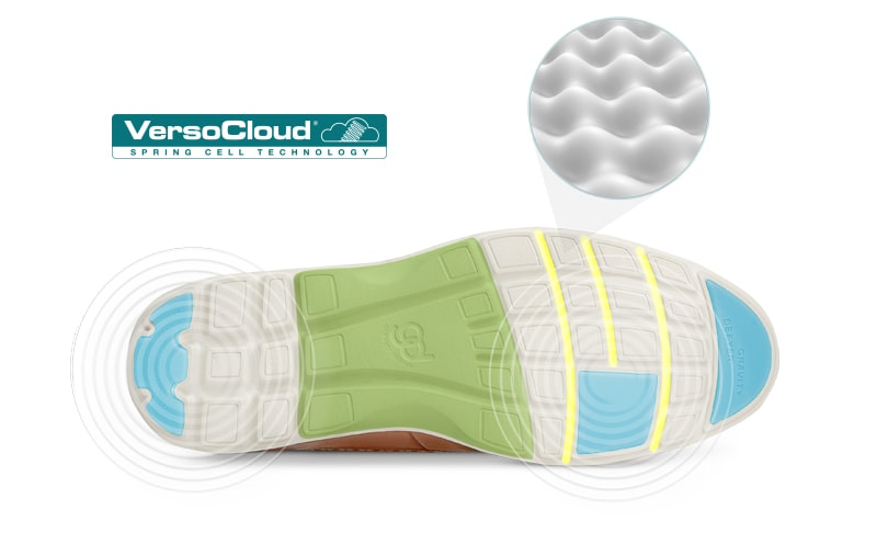 Gray Mighty Walk Shoe Displays Versocloud Technology