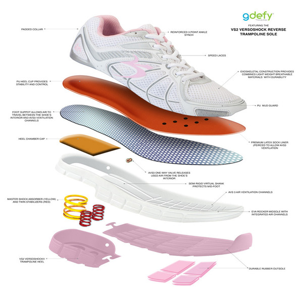 womens Super Walk white-pink-4