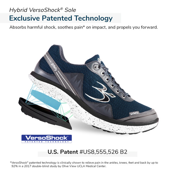 Graphic of VersoShock Technology